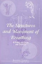 Structure and Movements of Breathing